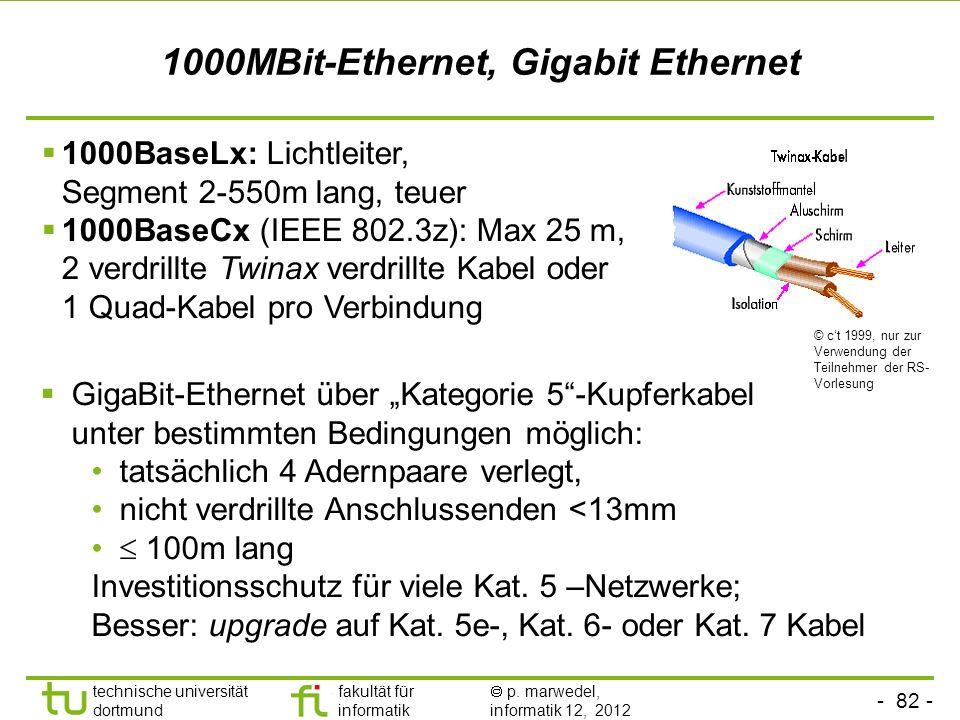 - 82 - technische universität dortmund fakultät für informatik p. marwedel, informatik 12, 2012 1000MBit-Ethernet, Gigabit Ethernet 1000BaseLx: Lichtl