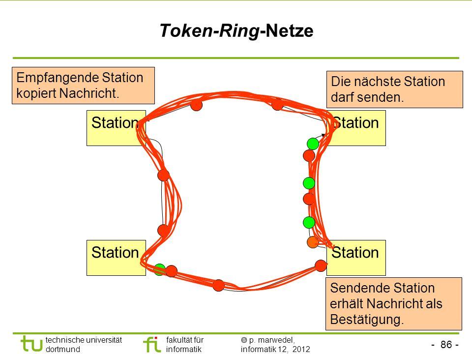 - 86 - technische universität dortmund fakultät für informatik p. marwedel, informatik 12, 2012 Token-Ring-Netze Station Empfangende Station kopiert N