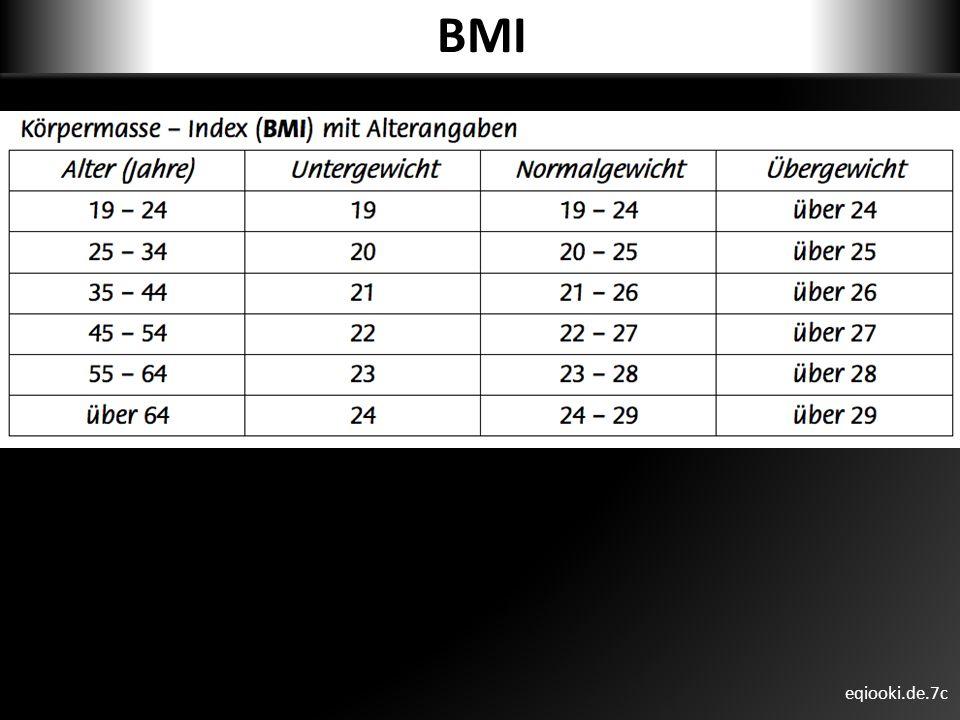 eqiooki.de.7c BMI