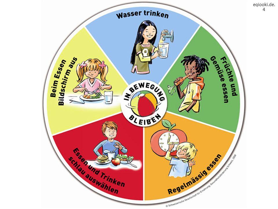 eqiooki.de.5a Gesunde Ernährung vollwertige, gesunde, abwechslungsreiche/vielfältige Kost (wenig Fett, überwiegend Pflanzenfette, viel Eiweiße, viele Vitamine und Mineralstoffe, viele Ballaststoffe) kaum Traubenzucker oder Rohrzucker, mehr Vielfachzucker zu sich nehmen (Vollkornbrot etc.), da diese erst abgebaut werden müssen und nicht gleich ins Blut gehen salzarme Kost (max.