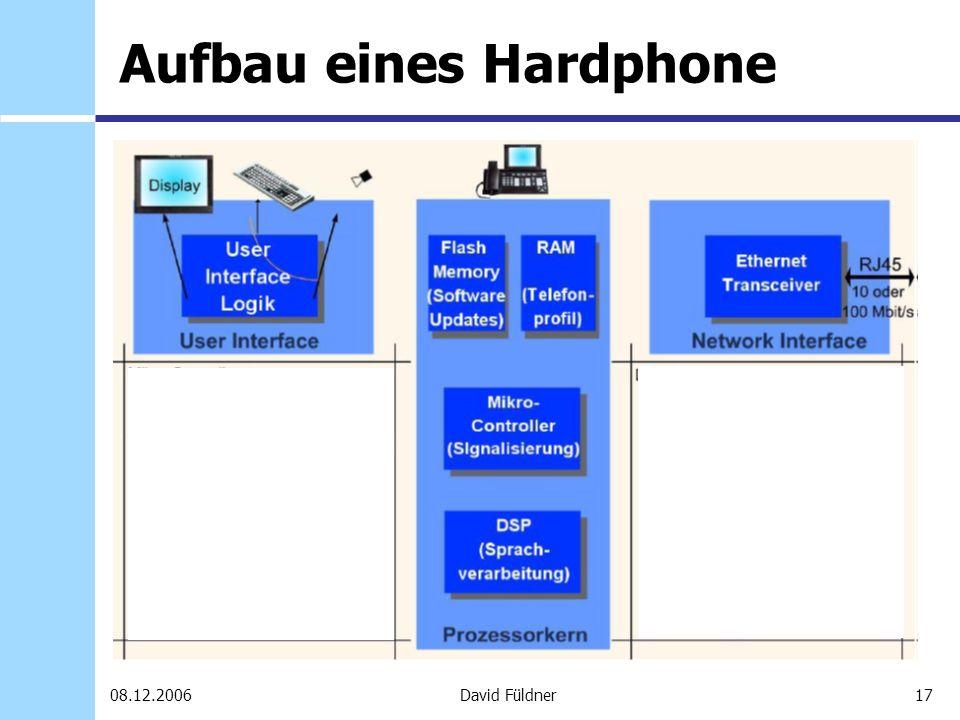 17David Füldner08.12.2006 Aufbau eines Hardphone