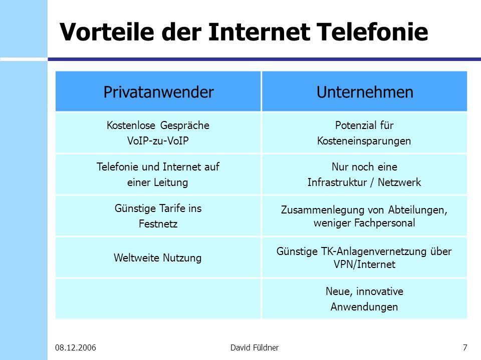 7David Füldner08.12.2006 Vorteile der Internet Telefonie PrivatanwenderUnternehmen Kostenlose Gespräche VoIP-zu-VoIP Potenzial für Kosteneinsparungen