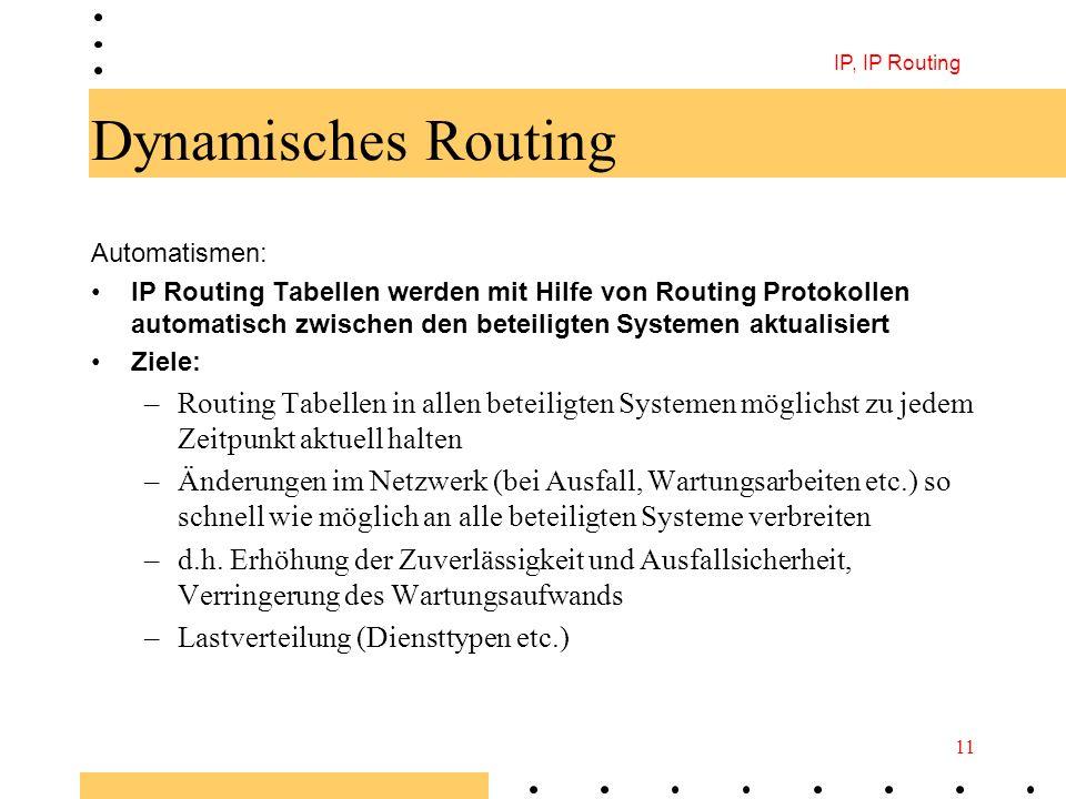 IP, IP Routing 11 Dynamisches Routing Automatismen: IP Routing Tabellen werden mit Hilfe von Routing Protokollen automatisch zwischen den beteiligten