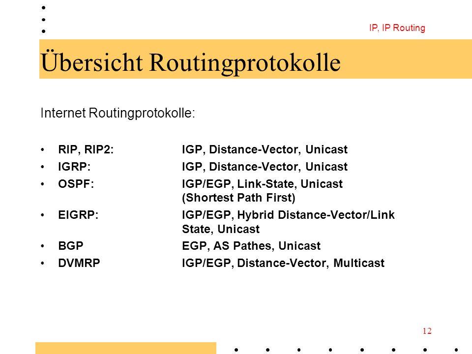 IP, IP Routing 12 Übersicht Routingprotokolle Internet Routingprotokolle: RIP, RIP2:IGP, Distance-Vector, Unicast IGRP:IGP, Distance-Vector, Unicast O