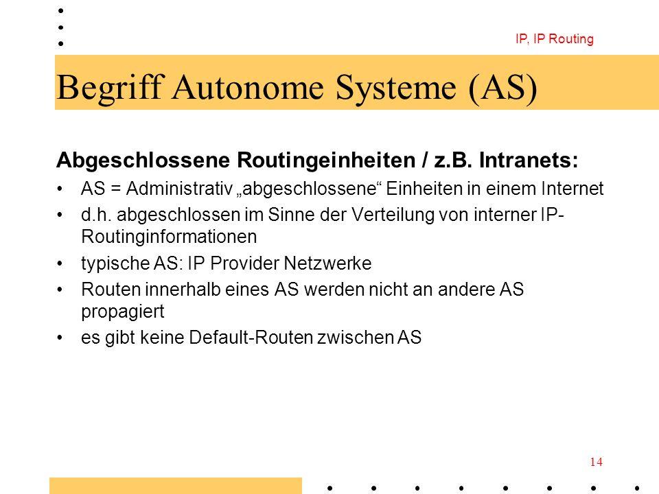 IP, IP Routing 14 Begriff Autonome Systeme (AS) Abgeschlossene Routingeinheiten / z.B. Intranets: AS = Administrativ abgeschlossene Einheiten in einem
