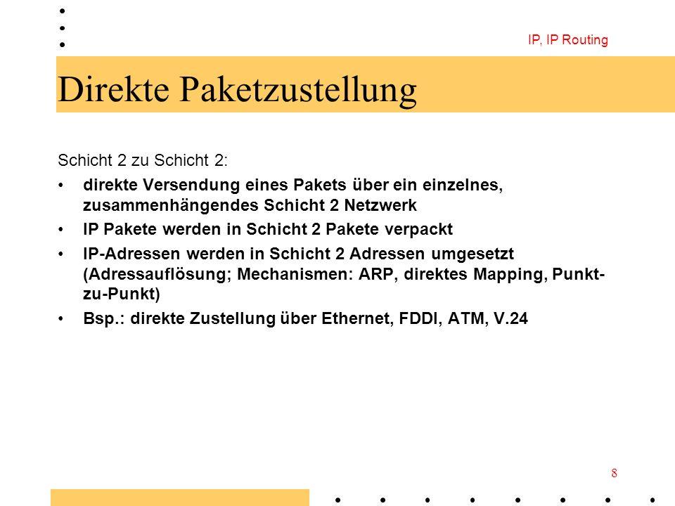IP, IP Routing 8 Direkte Paketzustellung Schicht 2 zu Schicht 2: direkte Versendung eines Pakets über ein einzelnes, zusammenhängendes Schicht 2 Netzw