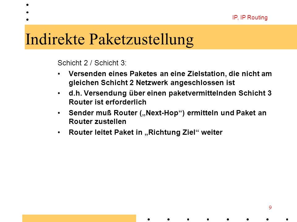 IP, IP Routing 9 Indirekte Paketzustellung Schicht 2 / Schicht 3: Versenden eines Paketes an eine Zielstation, die nicht am gleichen Schicht 2 Netzwer