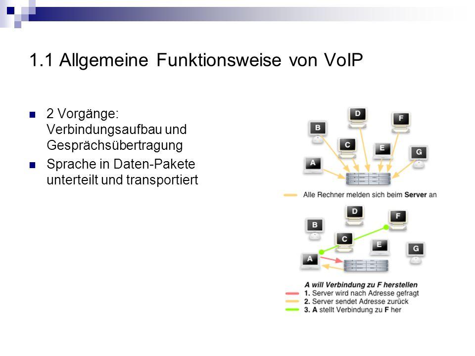 1.2 ENUM Weiterentwicklung von SIP zur Nummernvergabe Umwandlung von Telefonnummer in Domain unter der das Endgerät ansprechbar ist +49 12345 6789 9.8.7.6.5.4.3.2.1.9.4.e164.arpa Top-Level-Domain: arpa Second-Level-Domain: e164 Automatische Weiterleitung auf hinterlegte Dienste (FAX, SIP, AIX, TEL, HANDY)