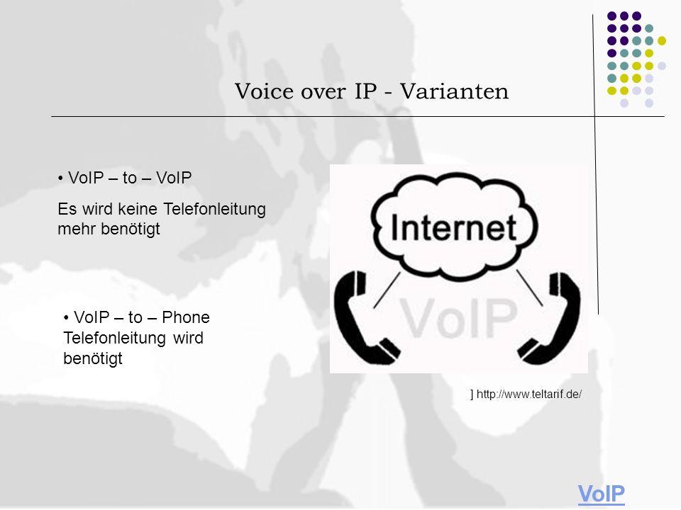 Voice over IP - Varianten VoIP – to – VoIP Es wird keine Telefonleitung mehr benötigt VoIP – to – Phone Telefonleitung wird benötigt VoIP ] http://www