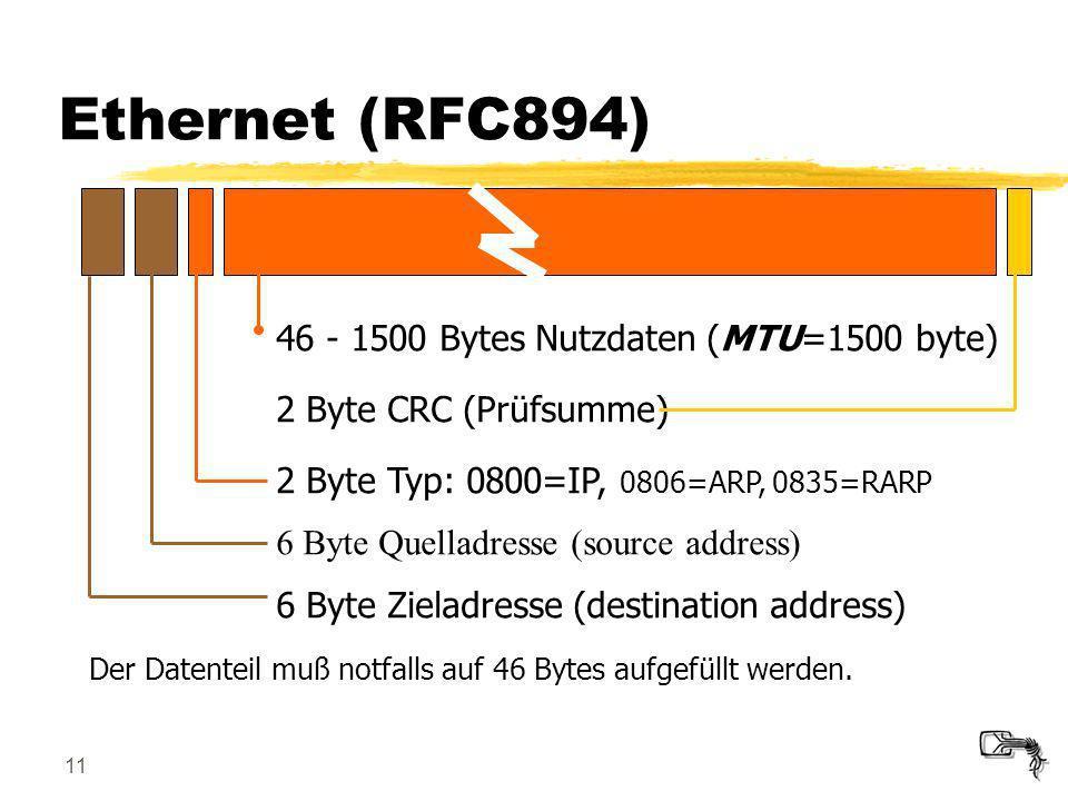 11 6 Byte Zieladresse (destination address) 6 Byte Quelladresse (source address) 2 Byte Typ: 0800=IP, 0806=ARP, 0835=RARP 46 - 1500 Bytes Nutzdaten (M