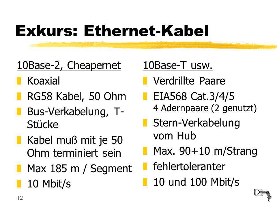 12 Exkurs: Ethernet-Kabel 10Base-2, Cheapernet zKoaxial zRG58 Kabel, 50 Ohm zBus-Verkabelung, T- Stücke zKabel muß mit je 50 Ohm terminiert sein zMax