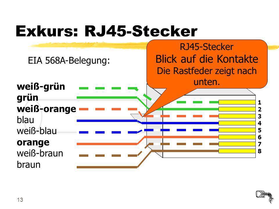 13 1234567812345678 EIA 568A-Belegung: weiß-grün grün weiß-orange blau weiß-blau orange weiß-braun braun Exkurs: RJ45-Stecker RJ45-Stecker Blick auf d