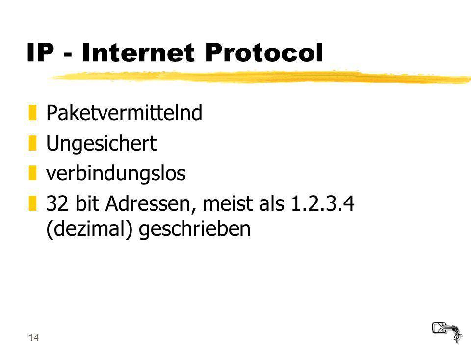 14 IP - Internet Protocol zPaketvermittelnd zUngesichert zverbindungslos z32 bit Adressen, meist als 1.2.3.4 (dezimal) geschrieben