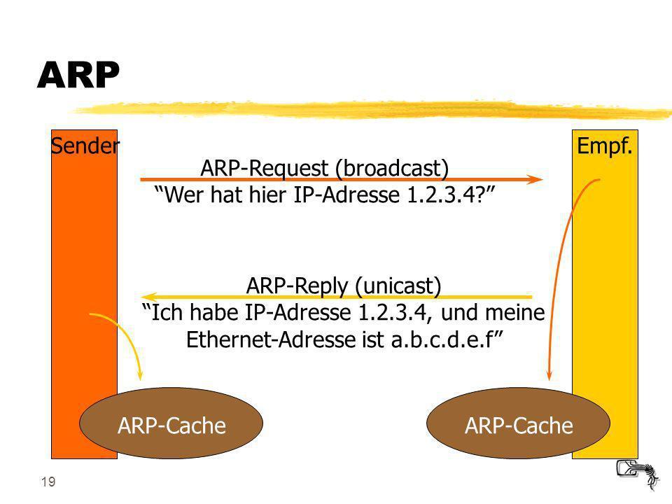 19 SenderEmpf. ARP-Request (broadcast) Wer hat hier IP-Adresse 1.2.3.4? ARP-Reply (unicast) Ich habe IP-Adresse 1.2.3.4, und meine Ethernet-Adresse is