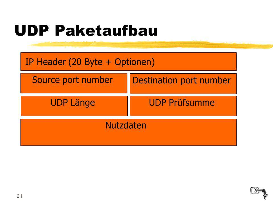 21 IP Header (20 Byte + Optionen) Source port number Destination port number UDP LängeUDP Prüfsumme Nutzdaten UDP Paketaufbau IP Header (20 Byte + Opt