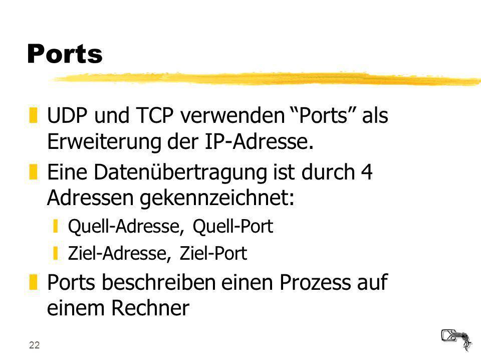 22 Ports zUDP und TCP verwenden Ports als Erweiterung der IP-Adresse. zEine Datenübertragung ist durch 4 Adressen gekennzeichnet: yQuell-Adresse, Quel