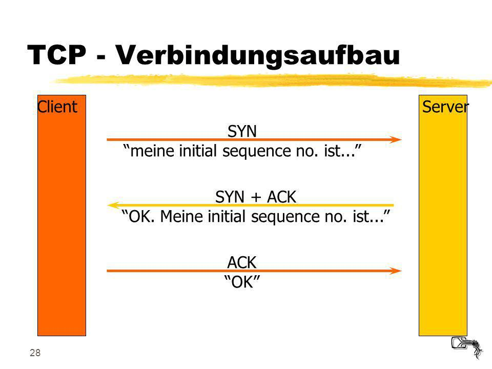 28 ClientServer SYN meine initial sequence no.ist...