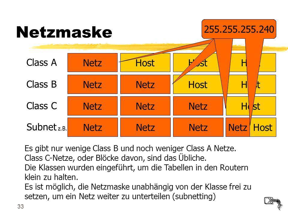 33 Class A NetzHost Class B Netz Host Class C Netz Host Es gibt nur wenige Class B und noch weniger Class A Netze. Class C-Netze, oder Blöcke davon, s