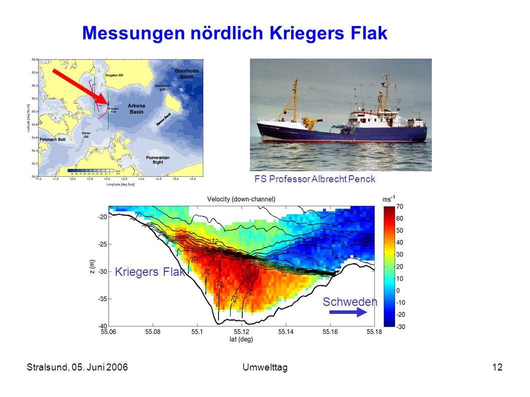 Stralsund, 05. Juni 2006Umwelttag12 Messungen nördlich Kriegers Flak FS Professor Albrecht Penck Kriegers Flak Schweden