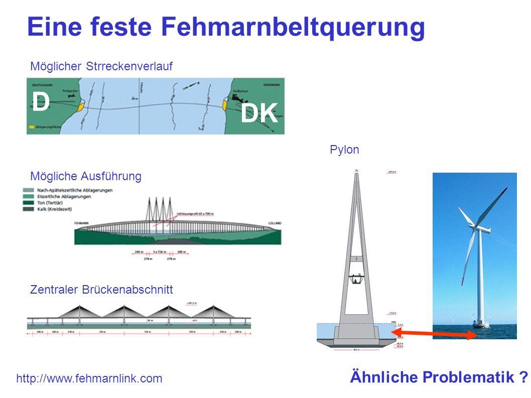 Ähnliche Problematik ? http://www.fehmarnlink.com Eine feste Fehmarnbeltquerung Möglicher Strreckenverlauf D DK Mögliche Ausführung Zentraler Brückena