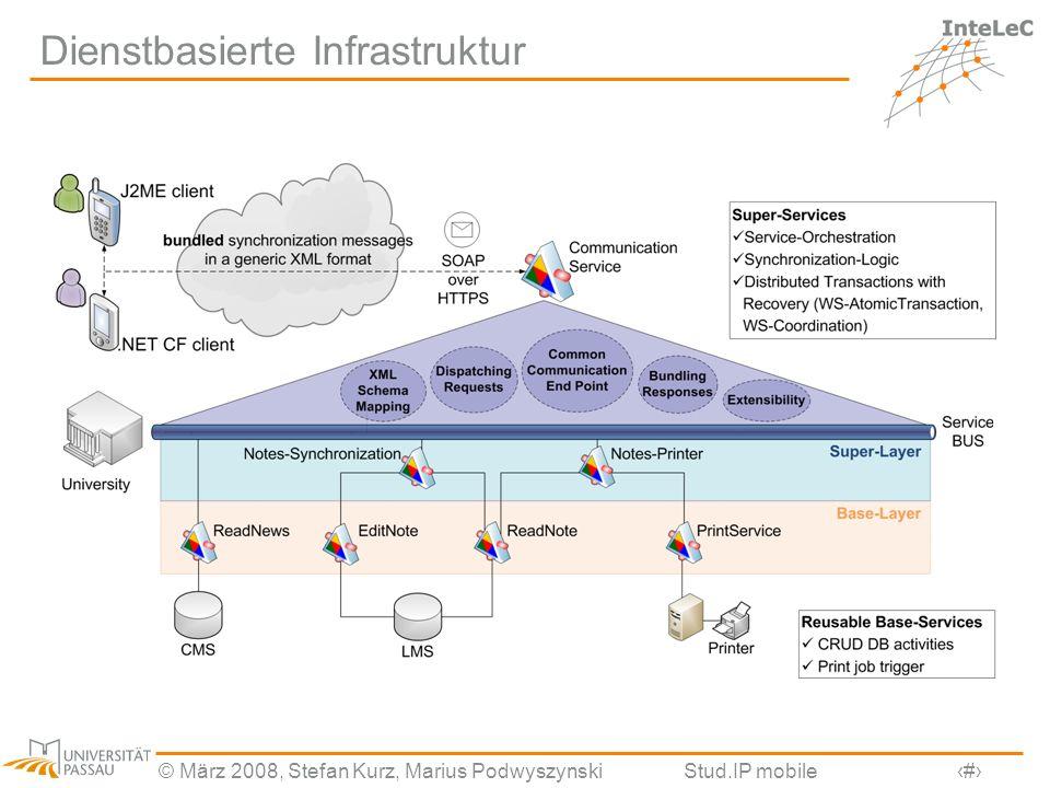 © März 2008, Stefan Kurz, Marius PodwyszynskiStud.IP mobile7 Dienstbasierte Infrastruktur