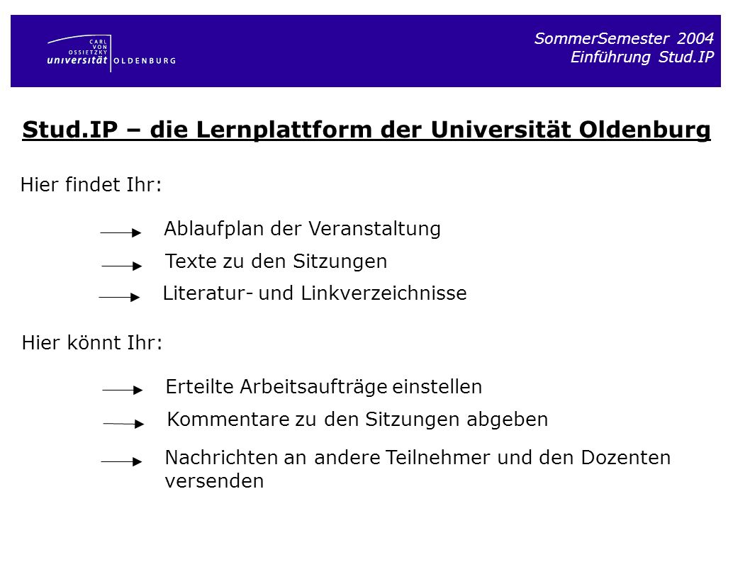 SommerSemester 2004 Einführung Stud.IP Stud.IP – die Lernplattform der Universität Oldenburg Ablaufplan der Veranstaltung Texte zu den Sitzungen Hier