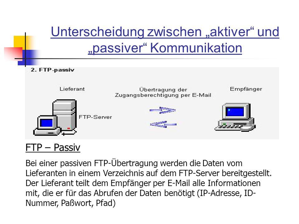 Unterscheidung zwischen aktiver und passiver Kommunikation FTP – Passiv Bei einer passiven FTP-Übertragung werden die Daten vom Lieferanten in einem V