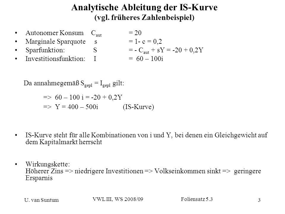 U. van Suntum VWL III, WS 2008/09 Foliensatz 5.3 3 Analytische Ableitung der IS-Kurve (vgl. früheres Zahlenbeispiel) Autonomer Konsum C aut = 20 Margi