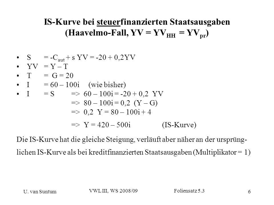U. van Suntum VWL III, WS 2008/09 Foliensatz 5.3 6 IS-Kurve bei steuerfinanzierten Staatsausgaben (Haavelmo-Fall, YV = YV HH = YV pr ) S = -C aut + s