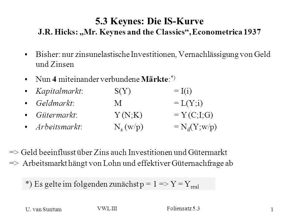 U. van Suntum VWL III Foliensatz 5.3 1 5.3 Keynes: Die IS-Kurve J.R. Hicks: Mr. Keynes and the Classics, Econometrica 1937 Bisher: nur zinsunelastisch