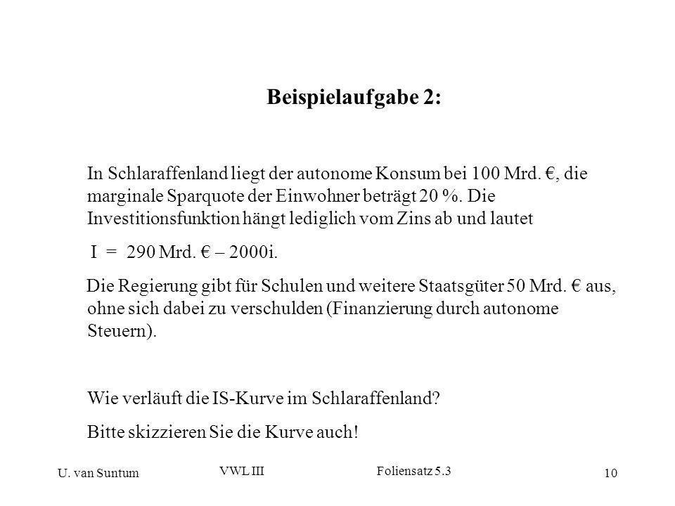 U. van Suntum VWL III Foliensatz 5.3 10 Beispielaufgabe 2: In Schlaraffenland liegt der autonome Konsum bei 100 Mrd., die marginale Sparquote der Einw
