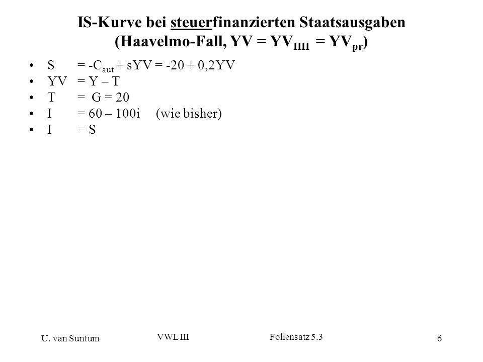 U. van Suntum VWL III Foliensatz 5.3 6 IS-Kurve bei steuerfinanzierten Staatsausgaben (Haavelmo-Fall, YV = YV HH = YV pr ) S = -C aut + sYV = -20 + 0,