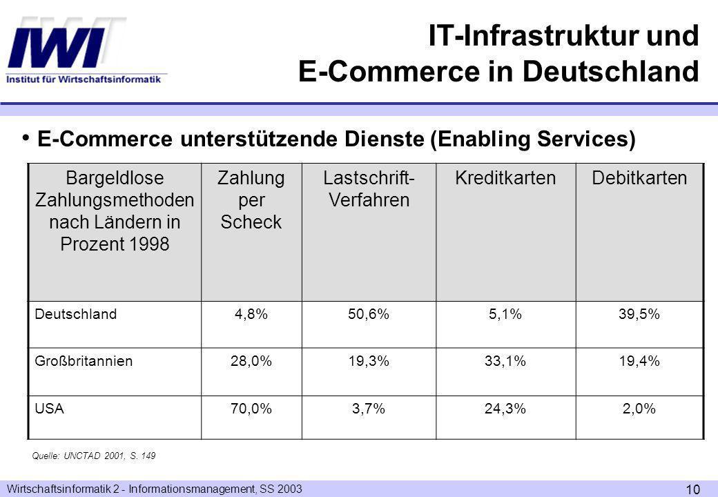 Wirtschaftsinformatik 2 - Informationsmanagement, SS 2003 10 E-Commerce unterstützende Dienste (Enabling Services) Bargeldlose Zahlungsmethoden nach Ländern in Prozent 1998 Zahlung per Scheck Lastschrift- Verfahren KreditkartenDebitkarten Deutschland4,8%50,6%5,1%39,5% Großbritannien28,0%19,3%33,1%19,4% USA70,0%3,7%24,3%2,0% Quelle: UNCTAD 2001, S.