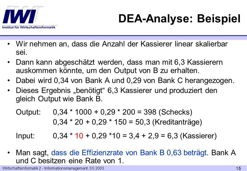 Wirtschaftsinformatik 2 - Informationsmanagement, SS 2003 15 DEA-Analyse: Beispiel Wir nehmen an, dass die Anzahl der Kassierer linear skalierbar sei.