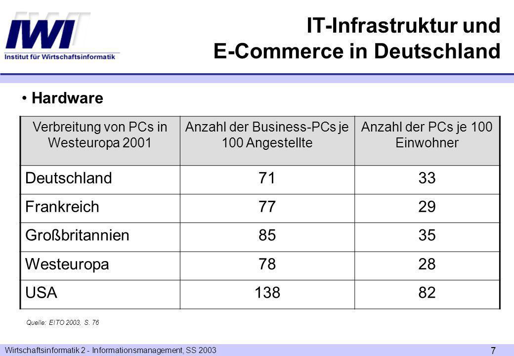 Wirtschaftsinformatik 2 - Informationsmanagement, SS 2003 7 Verbreitung von PCs in Westeuropa 2001 Anzahl der Business-PCs je 100 Angestellte Anzahl der PCs je 100 Einwohner Deutschland7133 Frankreich7729 Großbritannien8535 Westeuropa7828 USA13882 Quelle: EITO 2003, S.