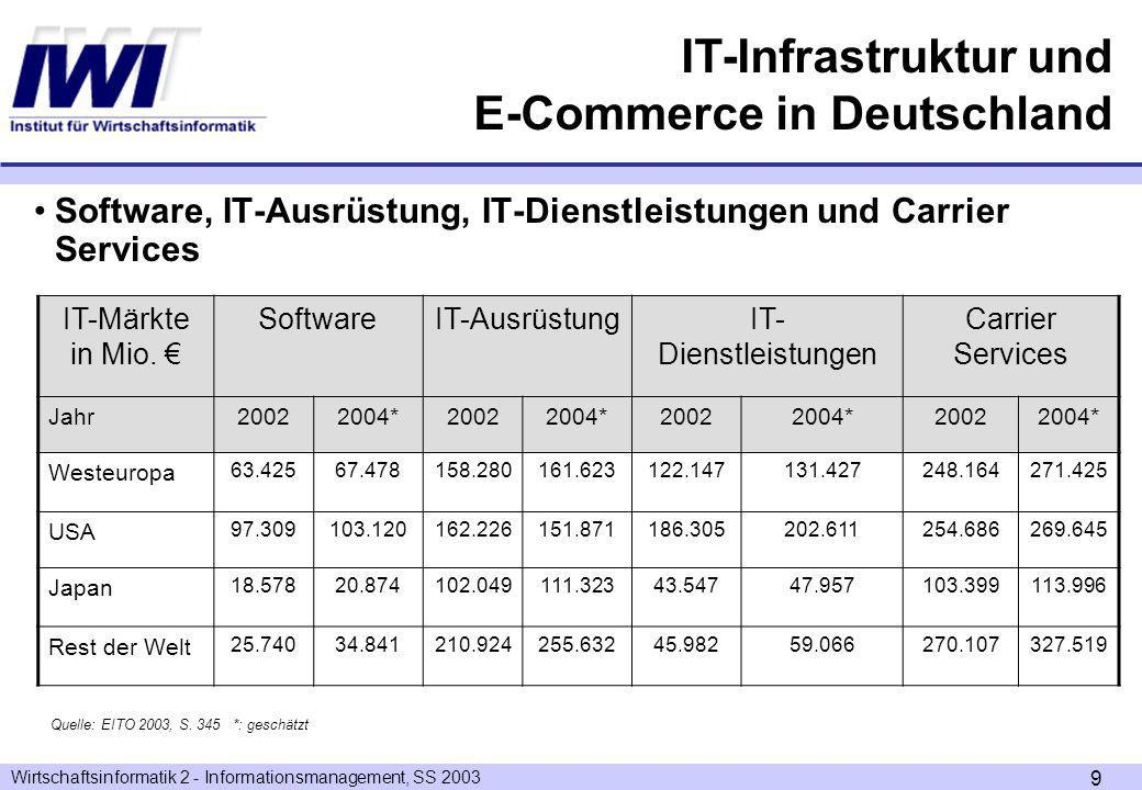 Wirtschaftsinformatik 2 - Informationsmanagement, SS 2003 9 Software, IT-Ausrüstung, IT-Dienstleistungen und Carrier Services IT-Märkte in Mio. Softwa