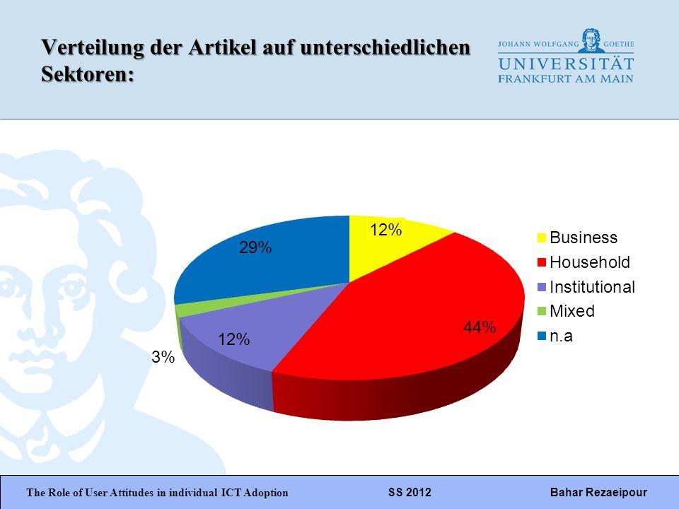 WiPäF WS 2010/2011 Kira Baborsky, Christian Wunschik Seite 16 Verteilung der Artikel auf unterschiedlichen Sektoren: The Role of User Attitudes in ind
