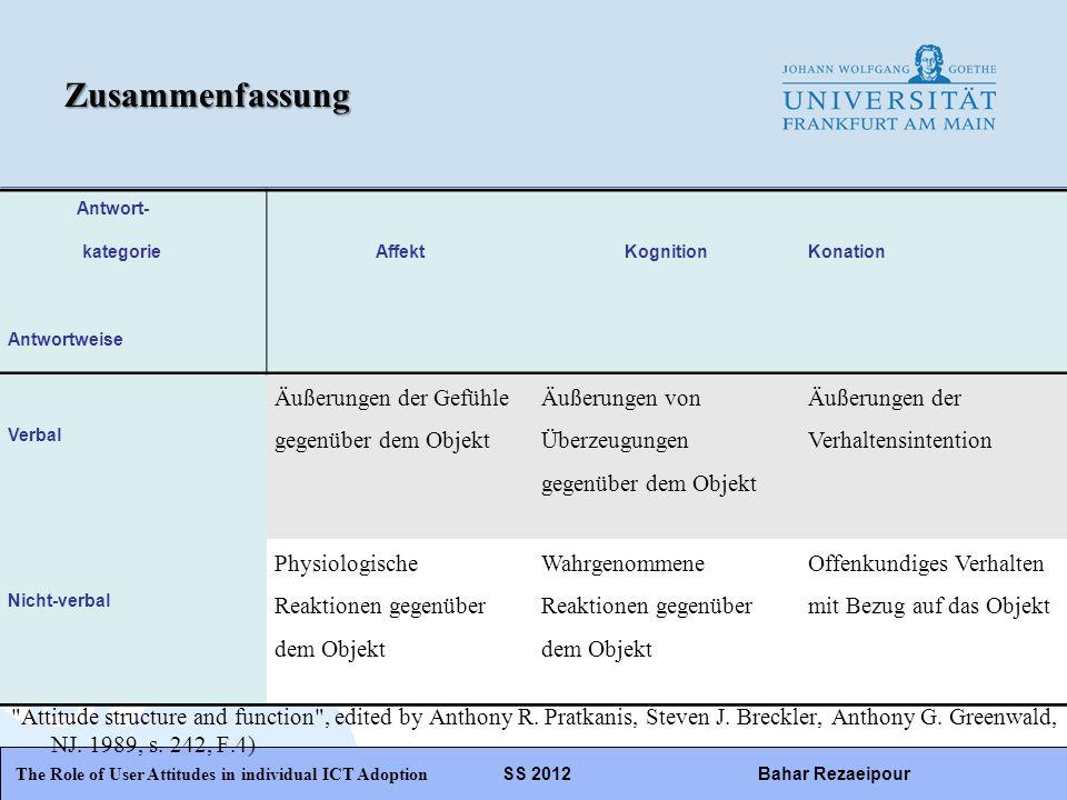 WiPäF WS 2010/2011 Kira Baborsky, Christian Wunschik Seite 9 The Role of User Attitudes in individual ICT Adoption SS 2012Bahar RezaeipourZusammenfass