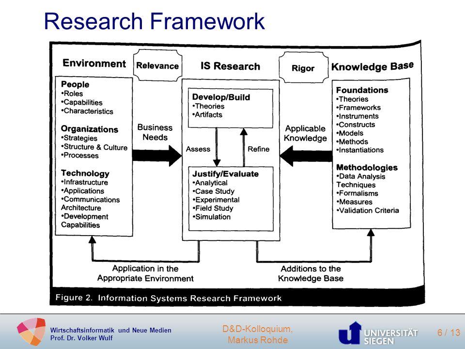 Wirtschaftsinformatik und Neue Medien Prof. Dr. Volker Wulf D&D-Kolloquium, Markus Rohde 6 / 13 Research Framework