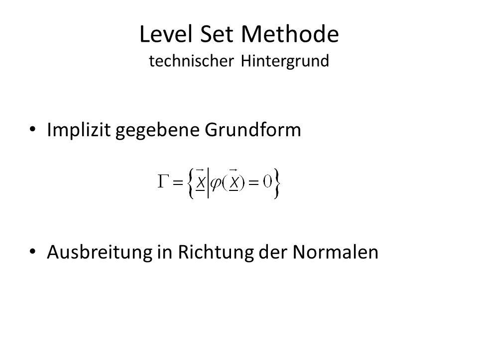 Level Set Methode technischer Hintergrund Implizit gegebene Grundform Ausbreitung in Richtung der Normalen