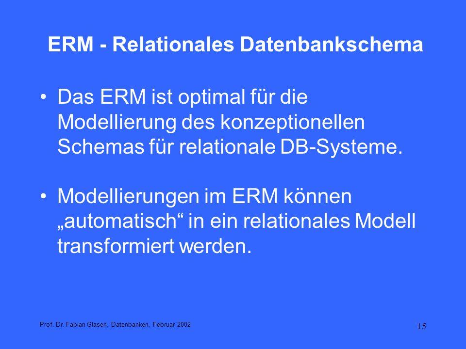 16 ERM - Relationales Datenbankschema Es gibt leider keine eindeutige Normierung der graphischen Darstellung des ERM und deshalb sehr viele unterschiedliche graphische Notationen.