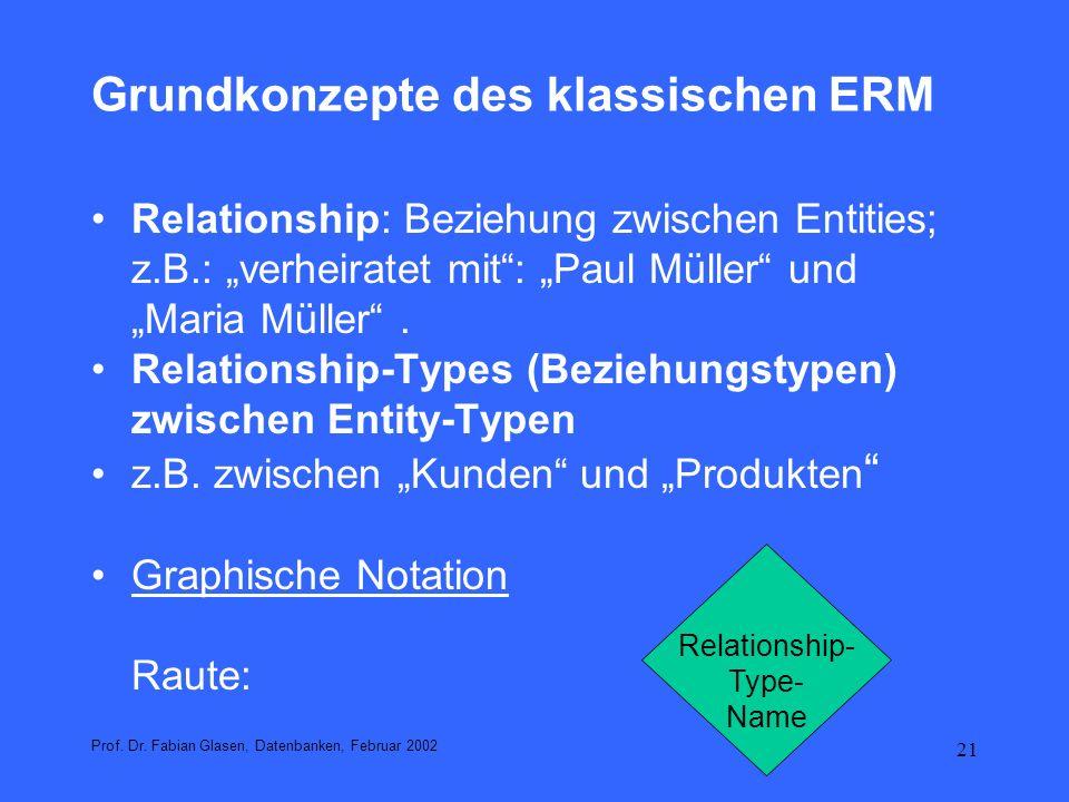 22 Beziehungen zwischen Entity-Typen Prof.Dr.