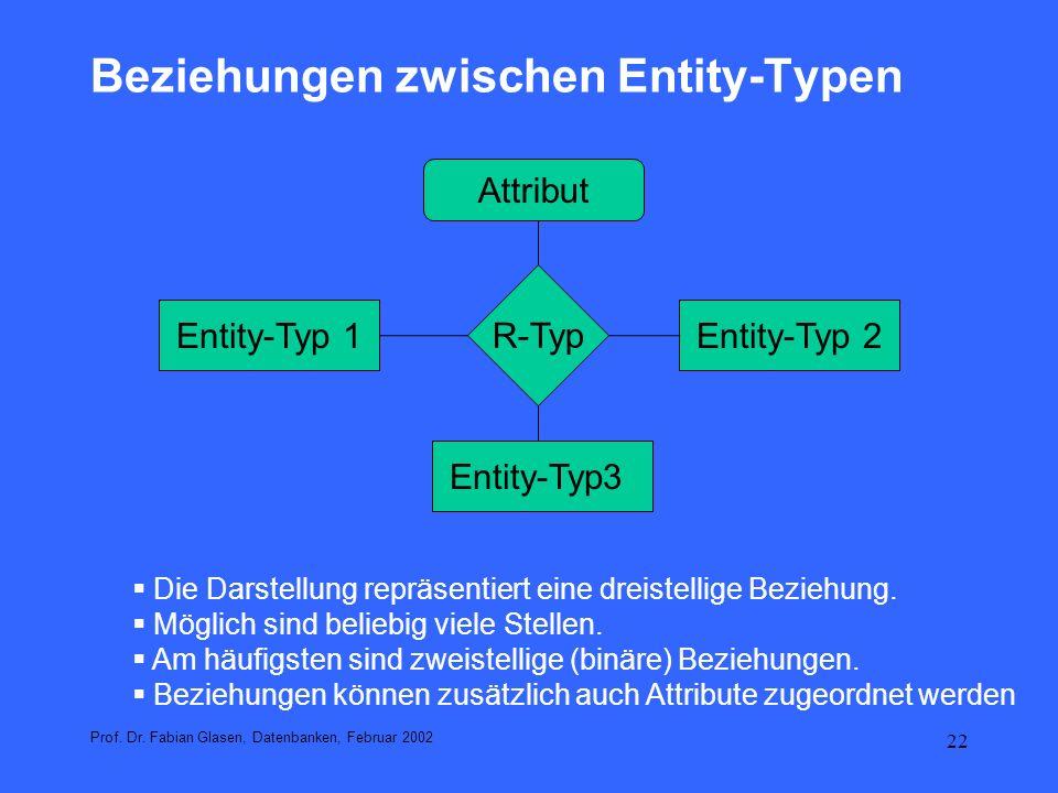 23 Beziehungen zwischen Entity-Typen Prof.Dr.