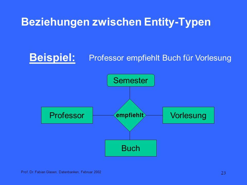 24 Grundkonzepte des klassischen ERM Domäne: Zulässiger Wertebereich eines Attributes Graphische Notation: Prof.