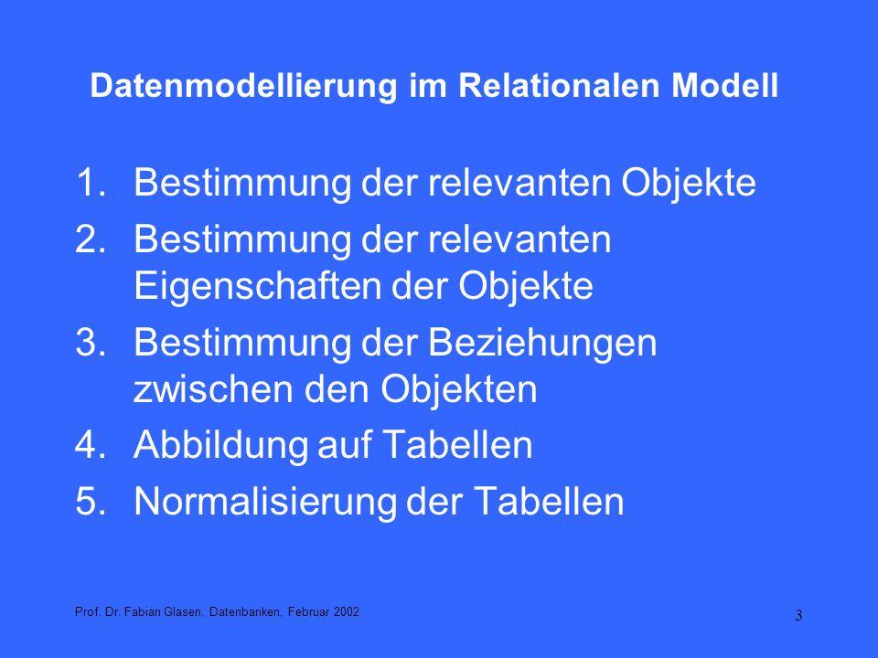 4 Datenmodellierung im Relationalen Modell Objekte (Entities) können sein: Dinge Personen Gegenstände Vorgänge / Ereignisse Dokumente alles was Eigenschaften hat!!.