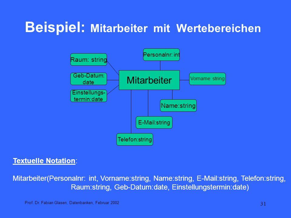 32 Beispiel: Buchempfehlung Prof.Dr.