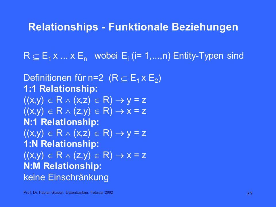 36 Funktionale Beziehungen / Beispiele Abteilungsleiter leitet Abteilung 1:1-Relationship Angestellter arbeitet in Abteilung N:1-Relationship Person besitzt Haus 1:N-Relationship Student hört Vorlesung N:M-Relationship Prof.