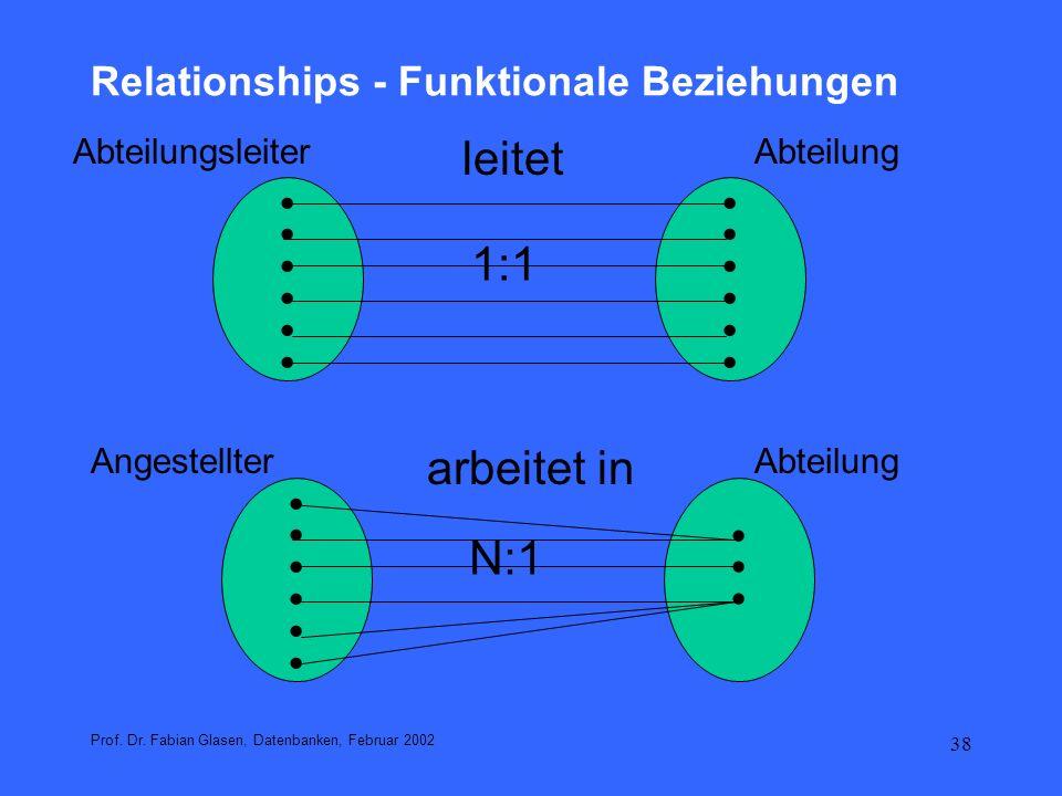 39 Relationships - Funktionale Beziehungen Prof.Dr.