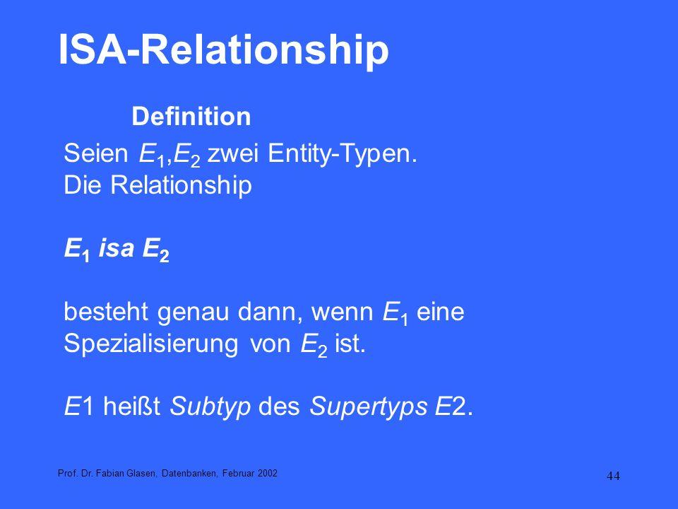45 Spezialisierungs- / Generalisierungsbeziehung Synonyme Spezialisierung- / Generalisierung Unter- / Oberbegriff IST-Beziehung is-a-Relationship isa-Relationship Prof.