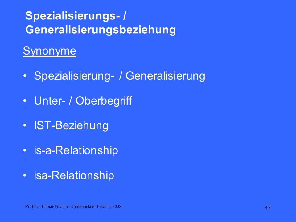 46 ISA-Relationship Prof.Dr.
